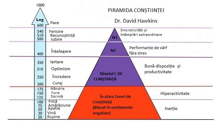 Piramida Constiintei_jpeg