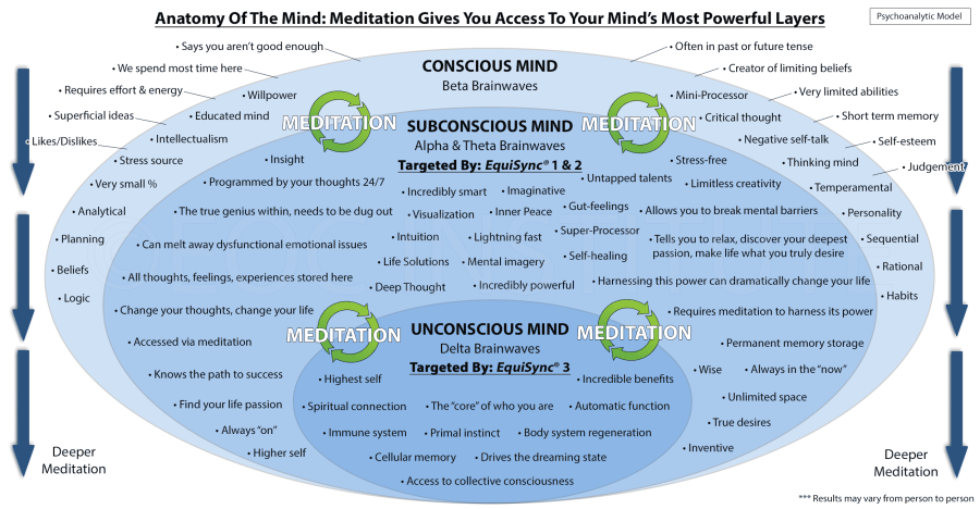 subconscious-mind-wide-equisync-version-6-12-16-v1